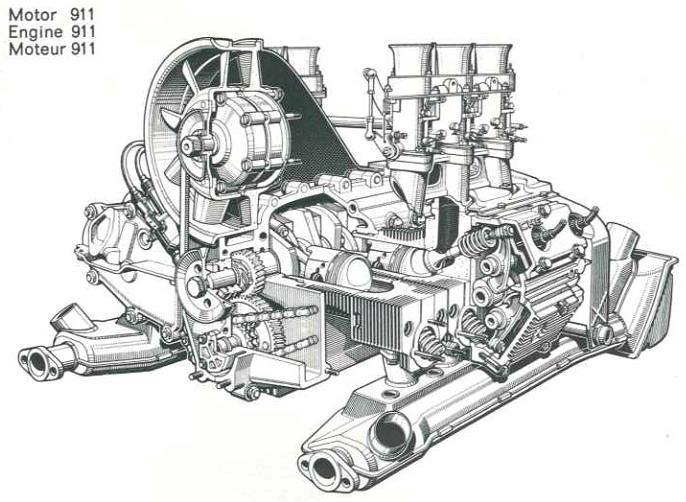 ontwikkeling motor 911 - motor  aandrijving