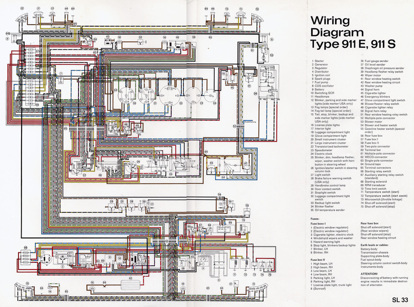 wiring diagram 1970 porsche 911  description wiring