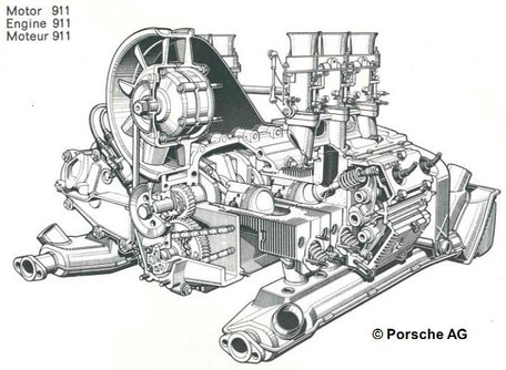 268476 Curiousity Q Oil Path Flow Engine further Land Rover Transmission Diagram Html also 11 ENGINE 911 Engine Swap also Porsche 996 Engine Diagram Sensors furthermore 2004 Honda Cr V 4cyl 2 4l Serpentine Belt Diagram. on porsche carrera engine diagram